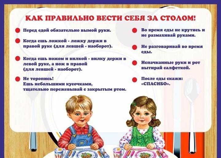 как правильно вести себя за столом детям